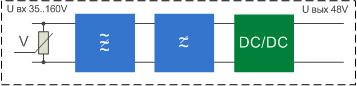DC-DC Converter блок диаграмма