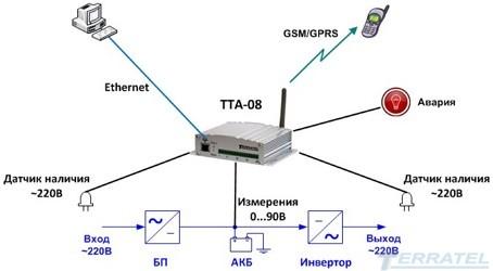 Система контроля наличия сети 220В и напряжения аккумуляторной батареи