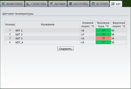 WEB интерфейс – вкладка каскадных датчиков температуры