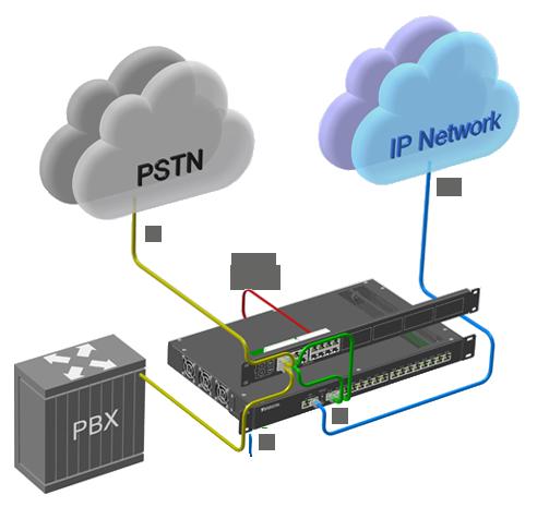 Схема включения Блока резервирования связи Е1