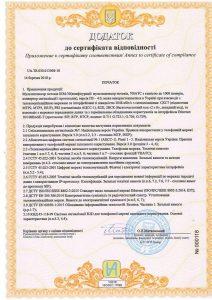 Сертификат соответствия Мультиплексора потоков ИКМ-30 - начало