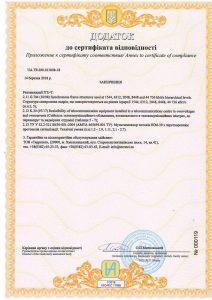 Сертификат соответствия Мультиплексора потоков ИКМ-30 - окончание